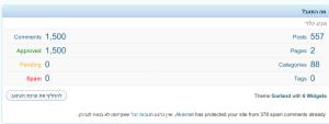 1,500 תגובות בבלוג